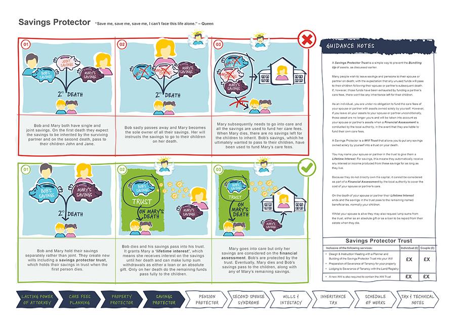 PH-SavingsProtect-Slider-image